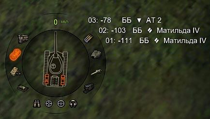 Стандартная конфигурация мода боевого интерфейса от zayaz