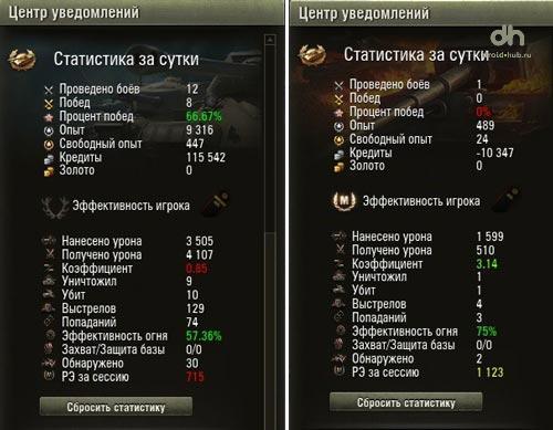 Статистика за сессию для World of Tanks 1.6.0.7
