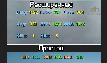 Калькулятор эффективности в бою