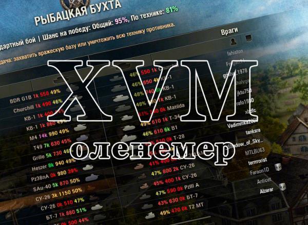 Оленемер / XVM для WOT 1.6.0.7  и оленемер от Дукалиса