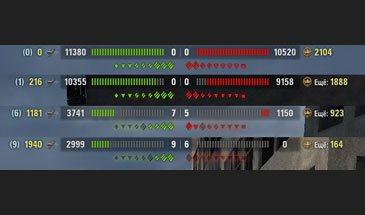 Мод Battle Observer - панель счета c ХП команд WOT 1.6.1.4