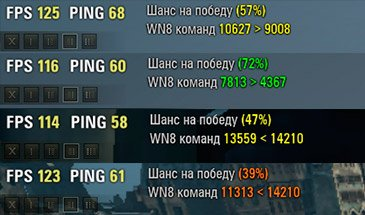 Мод Командный WN8 | Шанс на победу без XVM для World of Tanks 1.7.1.2