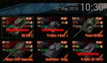 Отображение статистики по танку в карусели (без XVM) для WOT 1.5.1.1