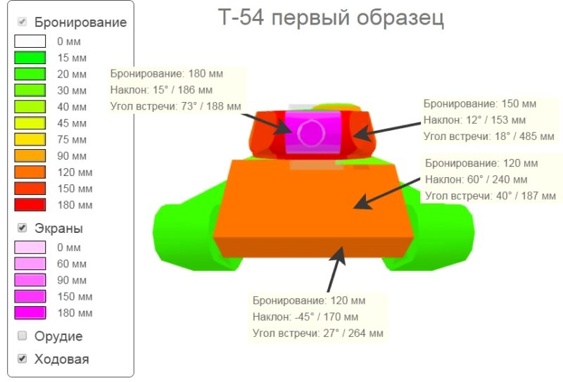 бронирование Т-54 обр. 1