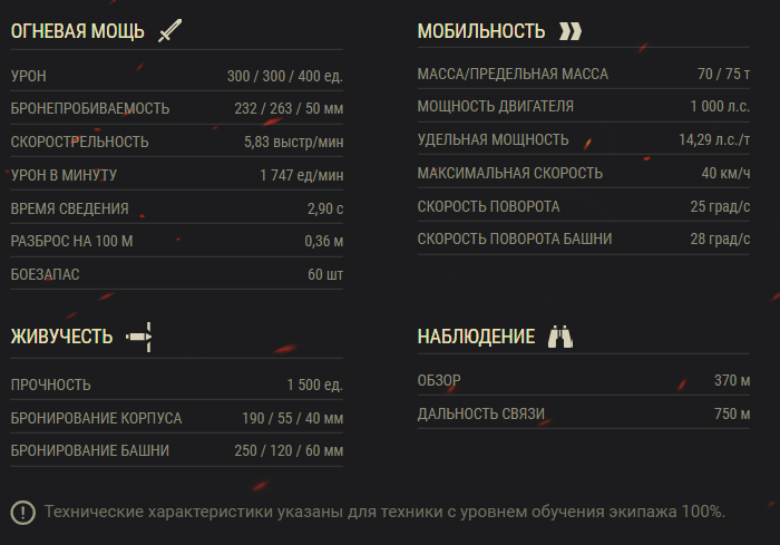 tth AMX M4 mle. 49