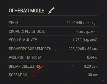 Орудие 252У