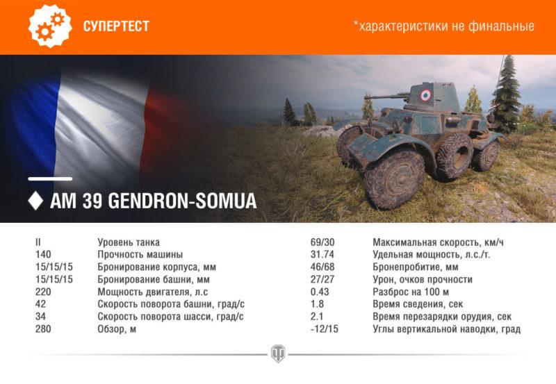 AM 39 Gendron-Somua ТТХ