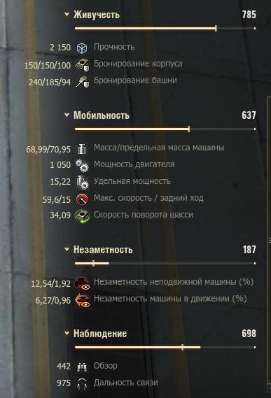 is-7-tth
