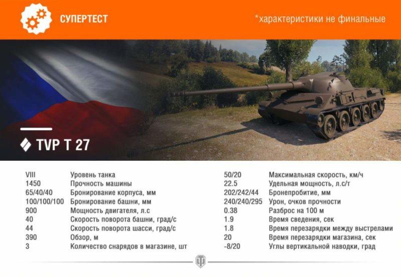 TVP-T-27-tth