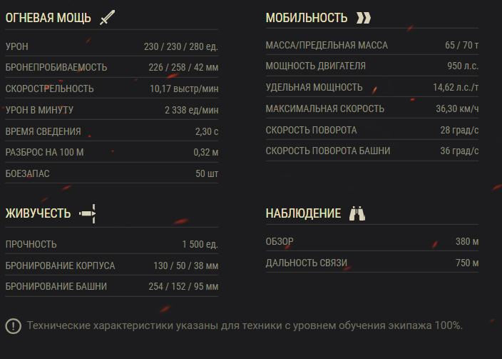 Сaernarvon Action X tth