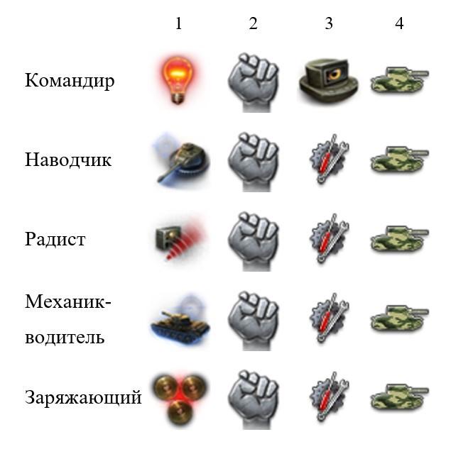 Перки Konštrukta T-34100