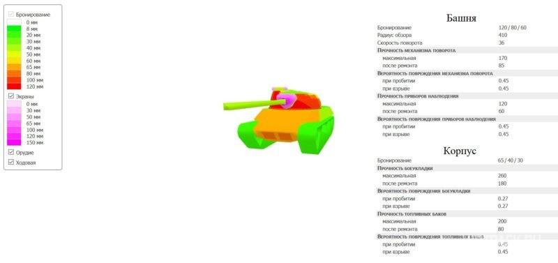 Схема бронирования TVP T 50 51