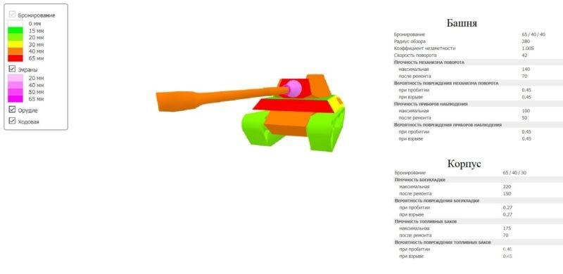 Схема бронирования TVP VTU Koncept