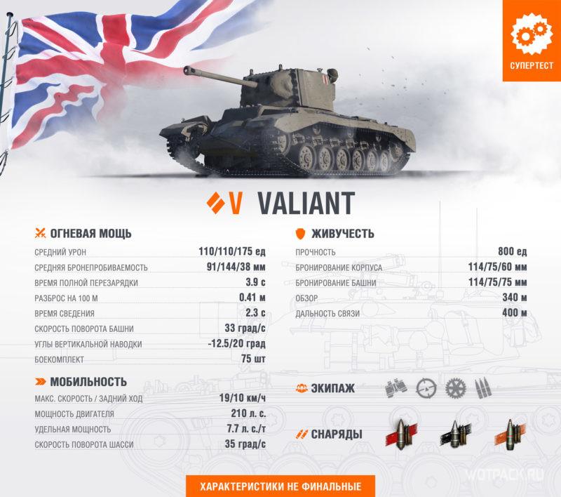 ТТХ Valiant