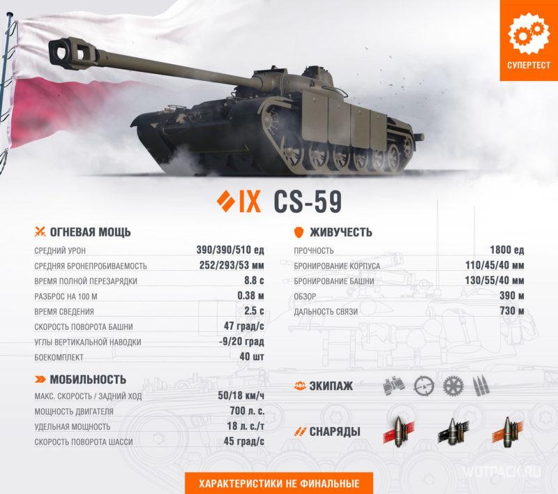 ТТХ CS-59