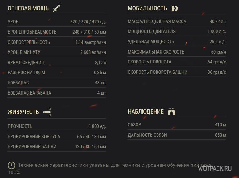 ТТХ TVP T 50/51