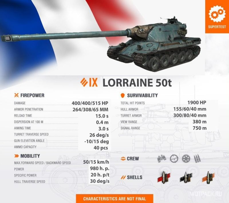 ТТХ Lorraine 50 t