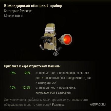 командирский обзорный прибор