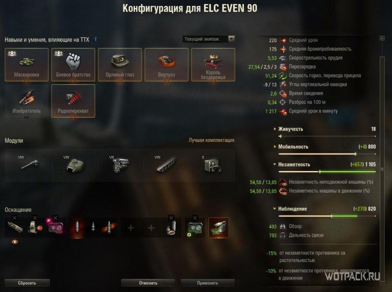 оборудование для ELC EVEN 90