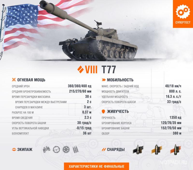 ТТХ Т77