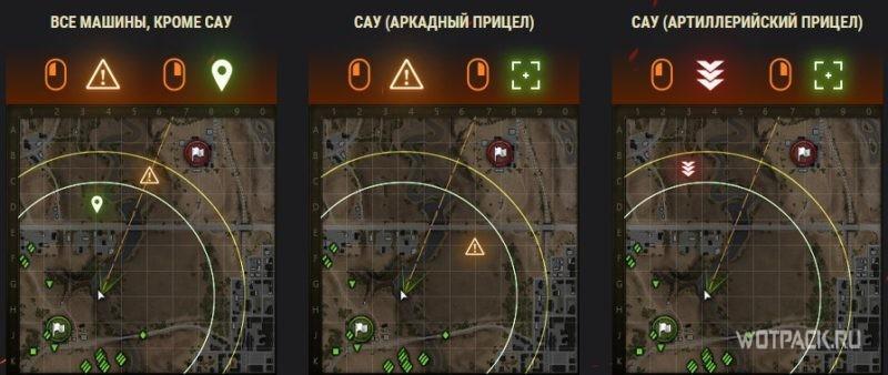 отметки на мини карте